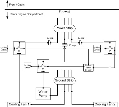 francis wiring free engine image for user manual
